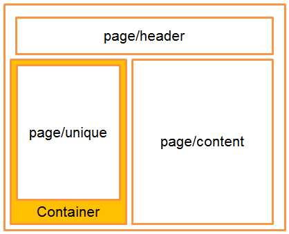 How to (properly) harness Magento EE's Full Page Cache (part 1)